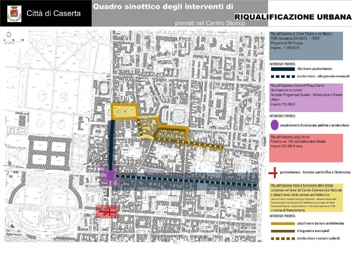 riqualific centro